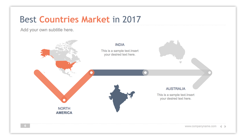 best country to market